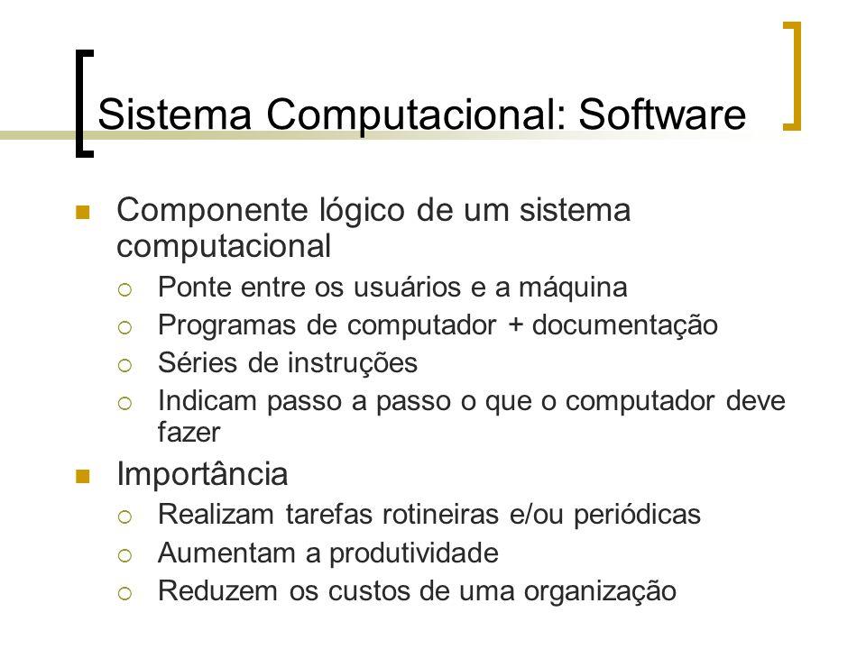 Sistema Computacional: Hardware Componente físico de um sistema de computação Utilizados para entrada, processamento, armazenamento e saída de dados Formados por circuitos integrados Evolui rapidamente Alguns exemplos de hardware Impressoras Mouses Monitores