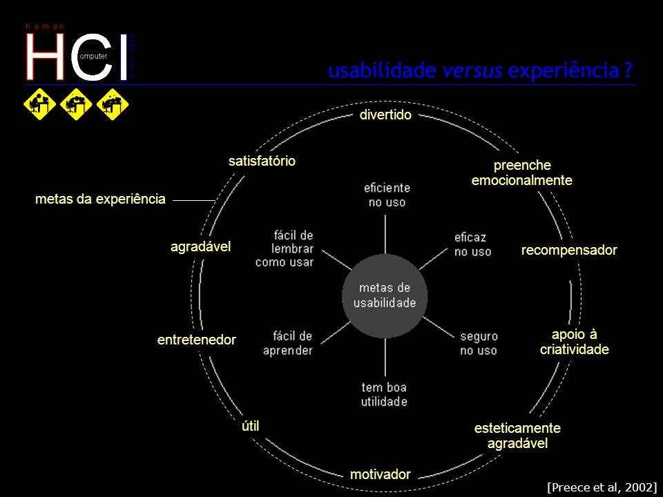 usabilidade versus experiência ? [Preece et al, 2002] metas da experiência agradável satisfatório divertido entretenedor útil motivador esteticamente