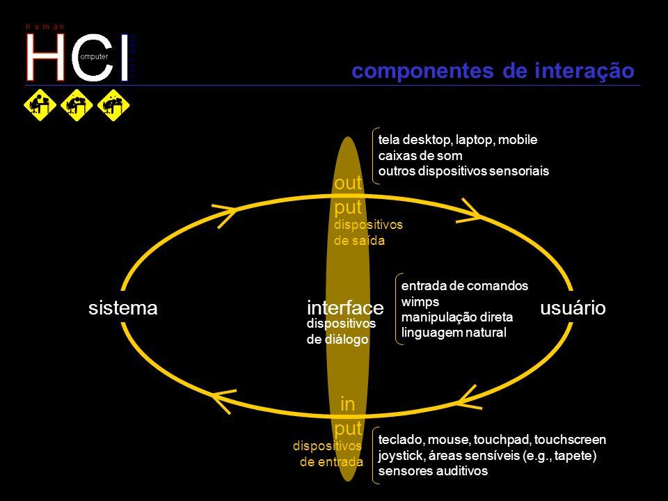 ciclo de ação interface sistemausuário out put in put execução avaliação percepção do estado do sistema [Norman, 1998] 1 2 3 1 2 3 4 interpretação avaliação do resultado formulação de meta intenção de ação especificação de estratégia de ação execução da ação