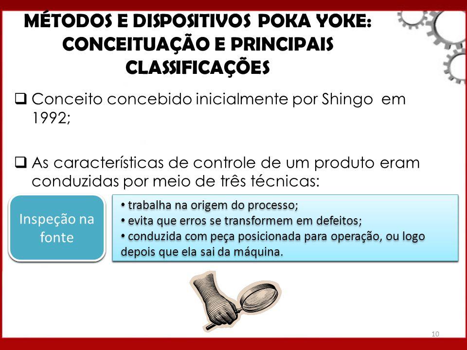 MÉTODOS E DISPOSITIVOS POKA YOKE: CONCEITUAÇÃO E PRINCIPAIS CLASSIFICAÇÕES Conceito concebido inicialmente por Shingo em 1992; As características de c