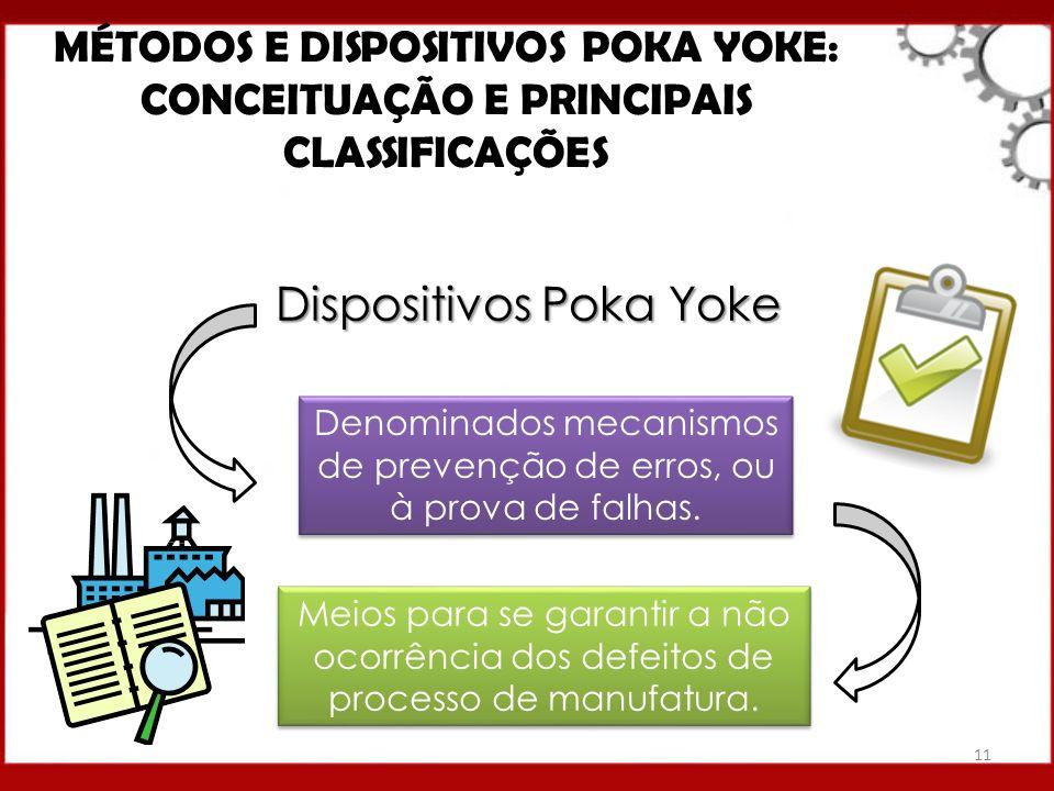 Dispositivos Poka Yoke MÉTODOS E DISPOSITIVOS POKA YOKE: CONCEITUAÇÃO E PRINCIPAIS CLASSIFICAÇÕES Denominados mecanismos de prevenção de erros, ou à p