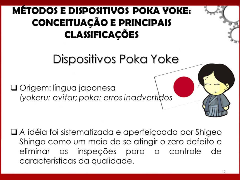 Dispositivos Poka Yoke Origem: língua japonesa (yokeru: evitar; poka: erros inadvertidos A idéia foi sistematizada e aperfeiçoada por Shigeo Shingo co