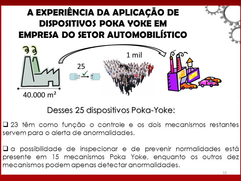 A EXPERIÊNCIA DA APLICAÇÃO DE DISPOSITIVOS POKA YOKE EM EMPRESA DO SETOR AUTOMOBILÍSTICO 23 têm como função o controle e os dois mecanismos restantes