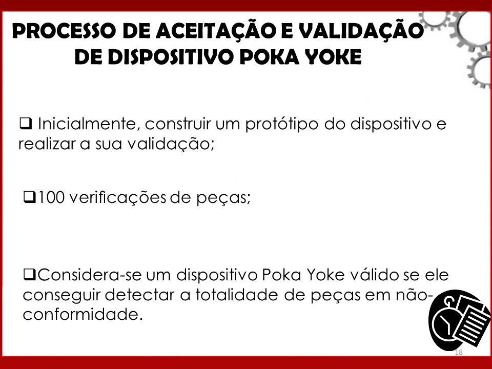 PROCESSO DE ACEITAÇÃO E VALIDAÇÃO DE DISPOSITIVO POKA YOKE Inicialmente, construir um protótipo do dispositivo e realizar a sua validação; 100 vericaç