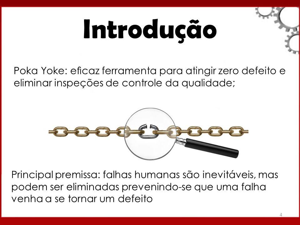 Introdução Principal premissa: falhas humanas são inevitáveis, mas podem ser eliminadas prevenindo-se que uma falha venha a se tornar um defeito Poka