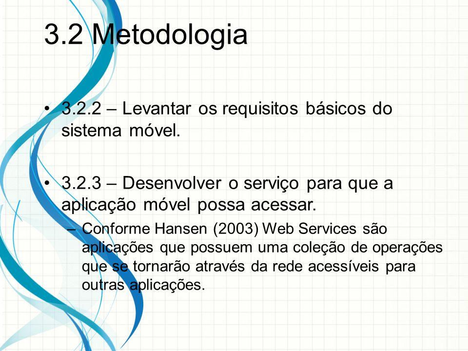 3.2.2 – Levantar os requisitos básicos do sistema móvel.