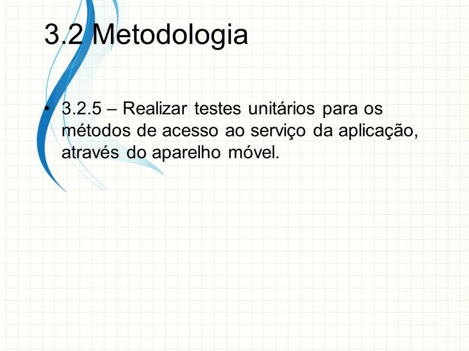 3.2.5 – Realizar testes unitários para os métodos de acesso ao serviço da aplicação, através do aparelho móvel.