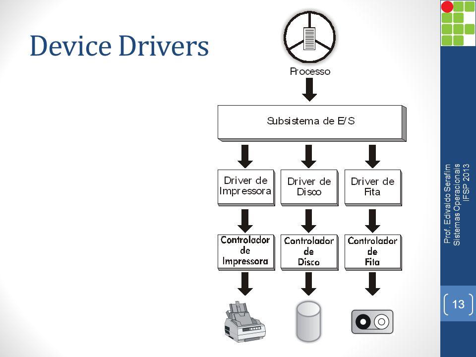 Device Drivers Prof. Edivaldo Serafim Sistemas Operacionais IFSP 2013 13