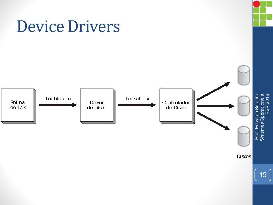 Device Drivers Prof. Edivaldo Serafim Sistemas Operacionais IFSP 2013 15