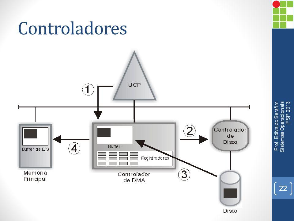 Controladores Prof. Edivaldo Serafim Sistemas Operacionais IFSP 2013 22