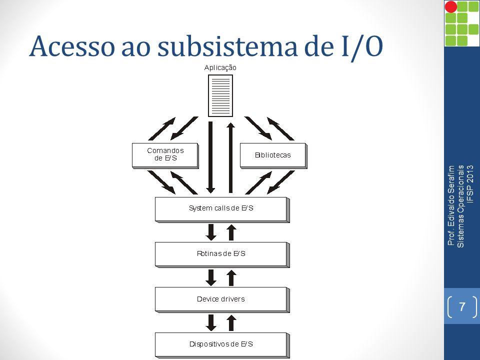 Controladores Prof. Edivaldo Serafim Sistemas Operacionais IFSP 2013 18