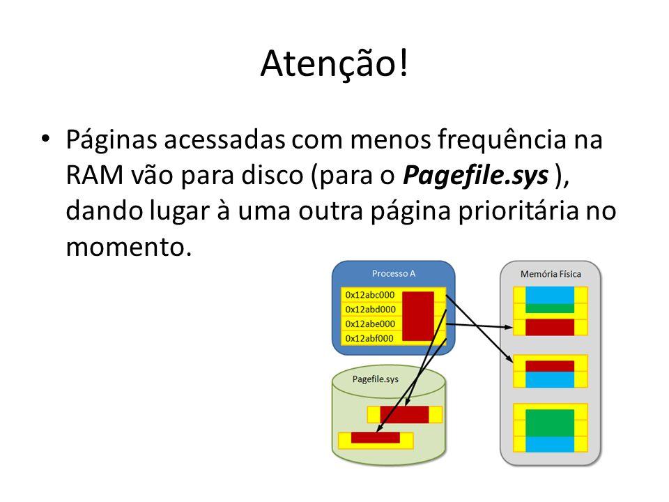 Atenção! Páginas acessadas com menos frequência na RAM vão para disco (para o Pagefile.sys ), dando lugar à uma outra página prioritária no momento.