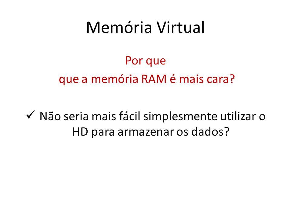 Memória Virtual Por que que a memória RAM é mais cara? Não seria mais fácil simplesmente utilizar o HD para armazenar os dados?