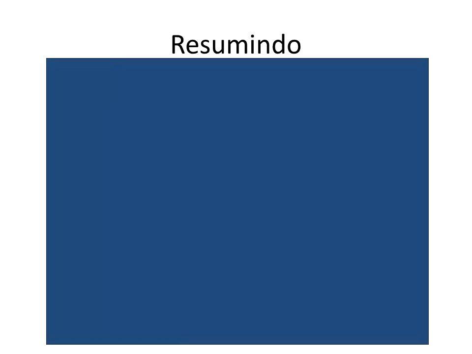 MMU -Memory Management Unit O endereço virtual é encaminhado para a unidade de gerenciamento de memória (MMU -Memory Management Unit).