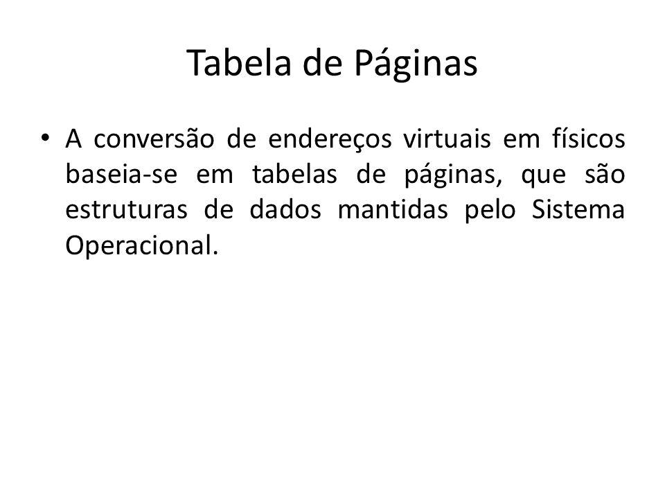 Tabela de Páginas A conversão de endereços virtuais em físicos baseia-se em tabelas de páginas, que são estruturas de dados mantidas pelo Sistema Oper