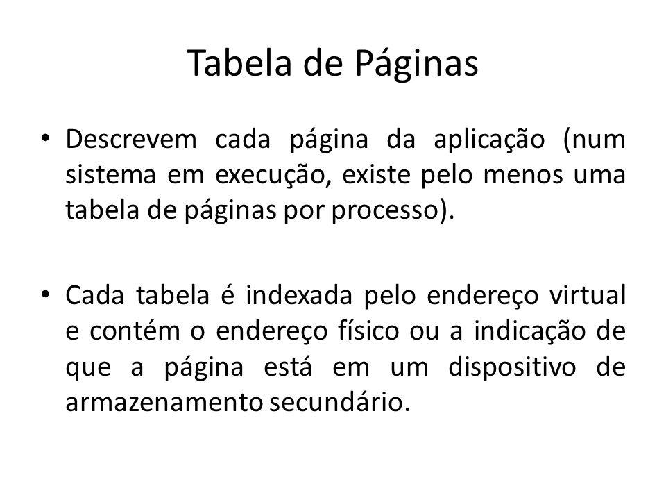 Tabela de Páginas Descrevem cada página da aplicação (num sistema em execução, existe pelo menos uma tabela de páginas por processo). Cada tabela é in