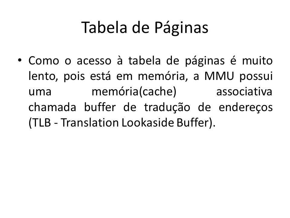 TLB - Translation Lookaside Buffer TLB - Consiste em uma pequena tabela contendo os últimos endereços virtuais solicitados e seus correspondentes endereços físicos.
