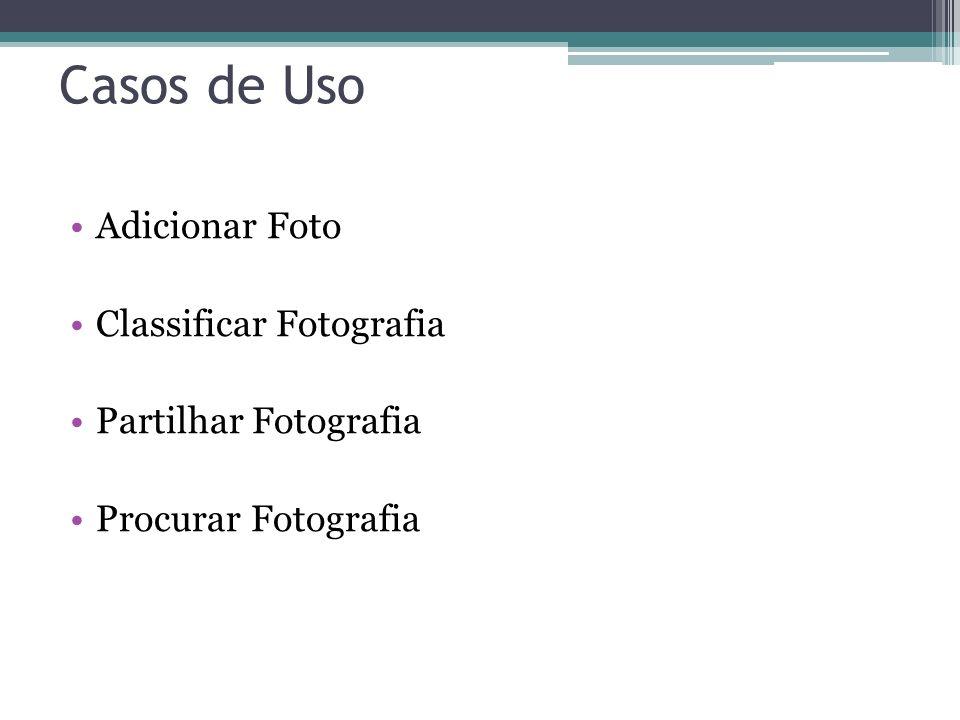 Casos de Uso Adicionar Foto Classificar Fotografia Partilhar Fotografia Procurar Fotografia