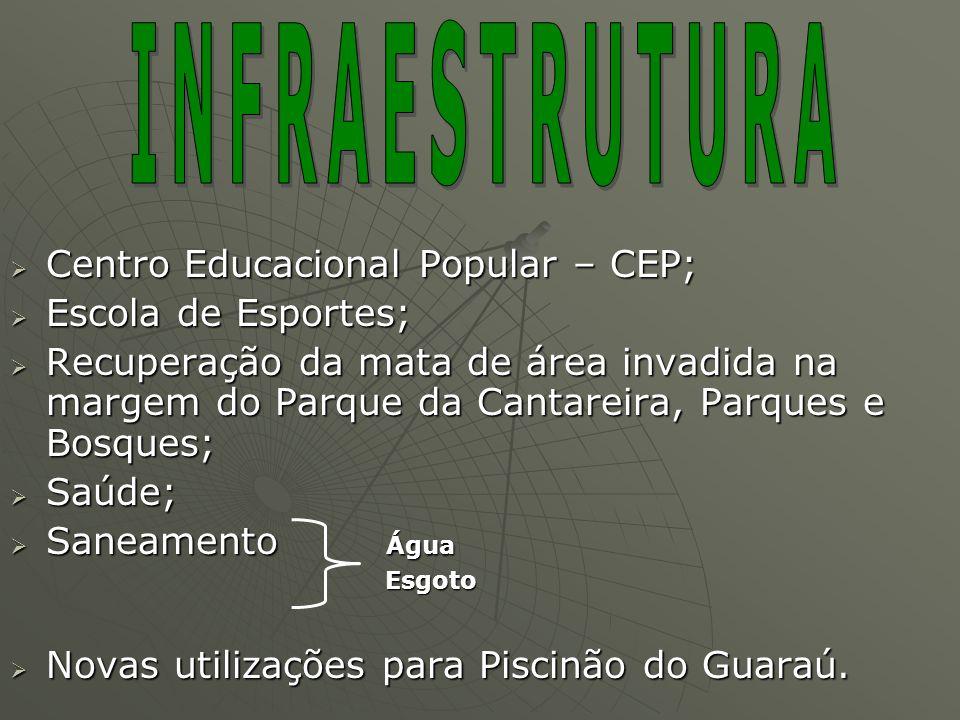 Centro Educacional Popular – CEP; Centro Educacional Popular – CEP; Escola de Esportes; Escola de Esportes; Recuperação da mata de área invadida na ma