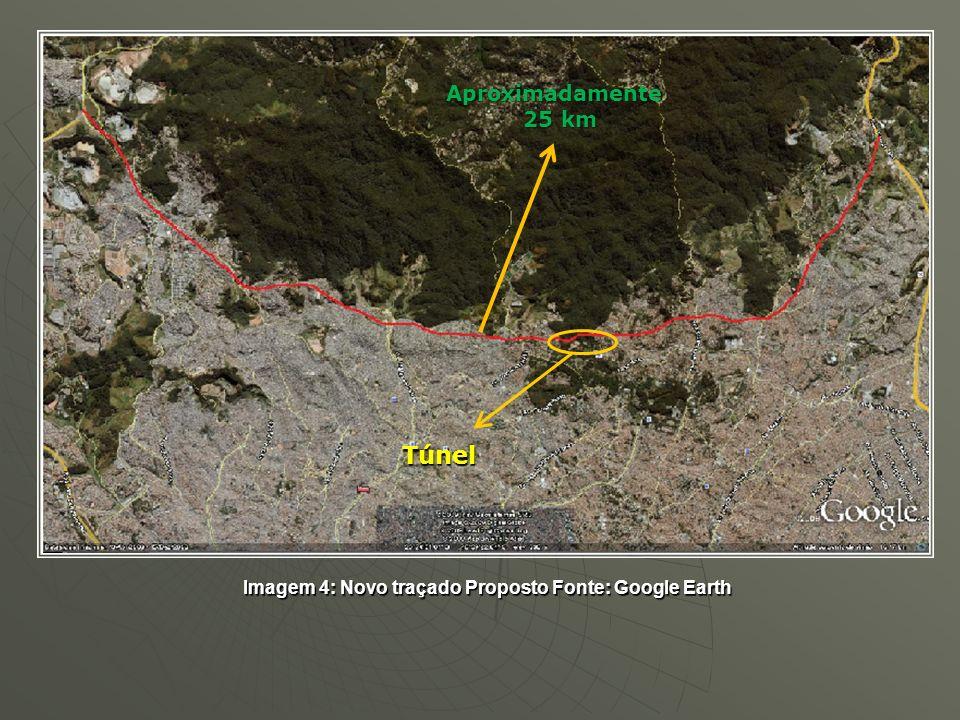 Imagem 4: Novo traçado Proposto Fonte: Google Earth Aproximadamente 25 km Túnel