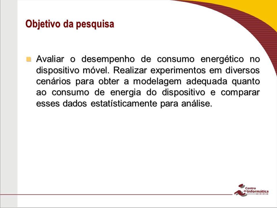Cenário Fonte: Oliveira, D.et.