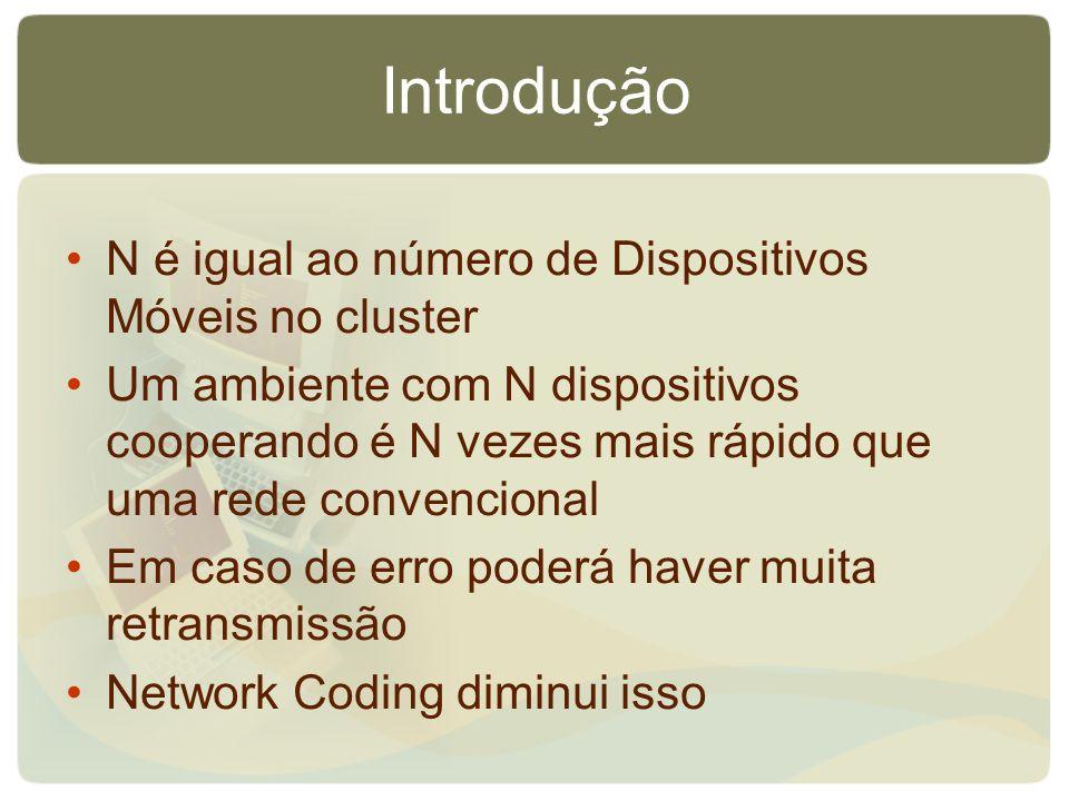 Introdução N é igual ao número de Dispositivos Móveis no cluster Um ambiente com N dispositivos cooperando é N vezes mais rápido que uma rede convenci