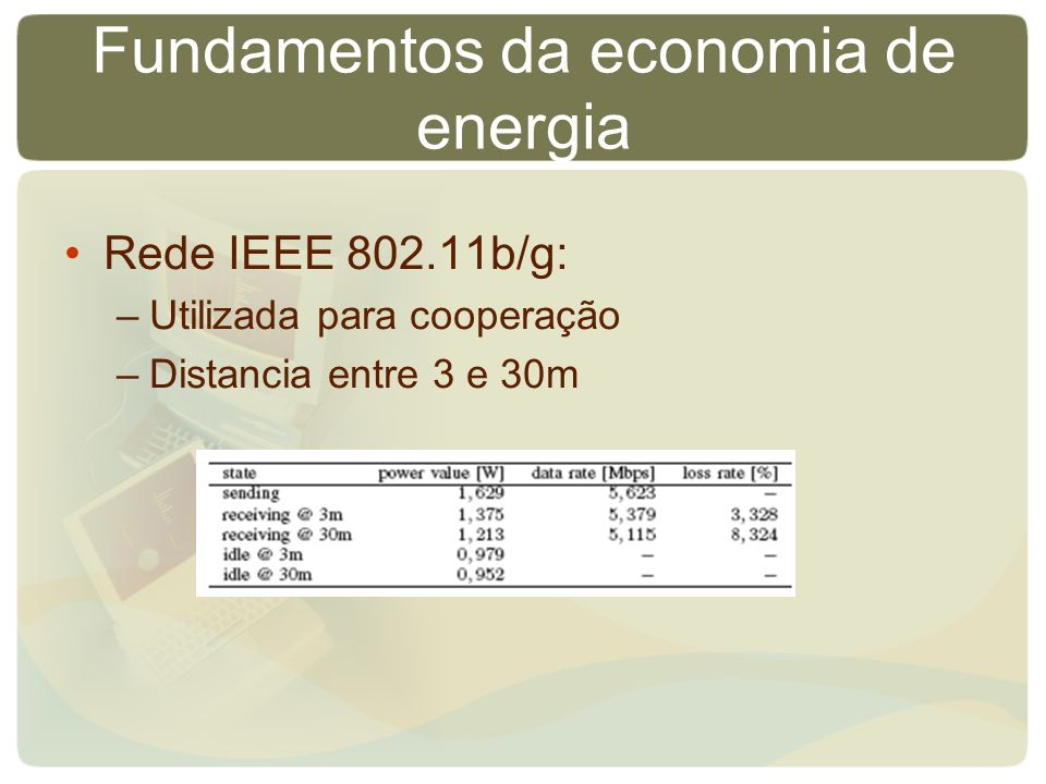 Fundamentos da economia de energia Rede IEEE 802.11b/g: –Utilizada para cooperação –Distancia entre 3 e 30m