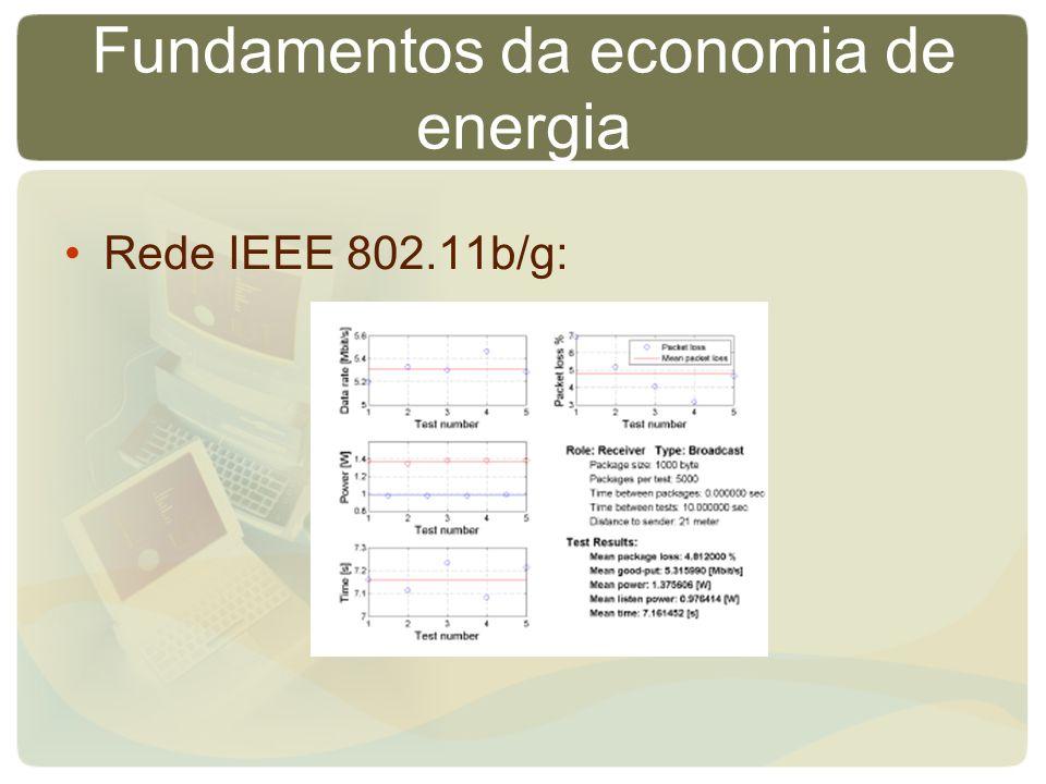 Fundamentos da economia de energia Rede IEEE 802.11b/g: