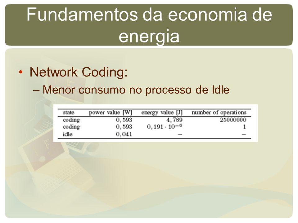 Fundamentos da economia de energia Network Coding: –Menor consumo no processo de Idle