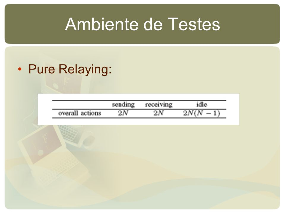 Ambiente de Testes Pure Relaying: