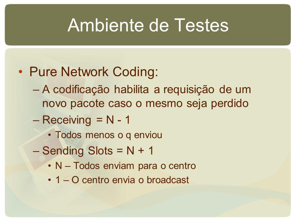 Ambiente de Testes Pure Network Coding: –A codificação habilita a requisição de um novo pacote caso o mesmo seja perdido –Receiving = N - 1 Todos meno