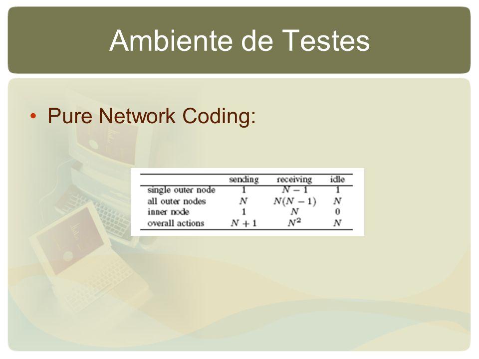 Ambiente de Testes Pure Network Coding: