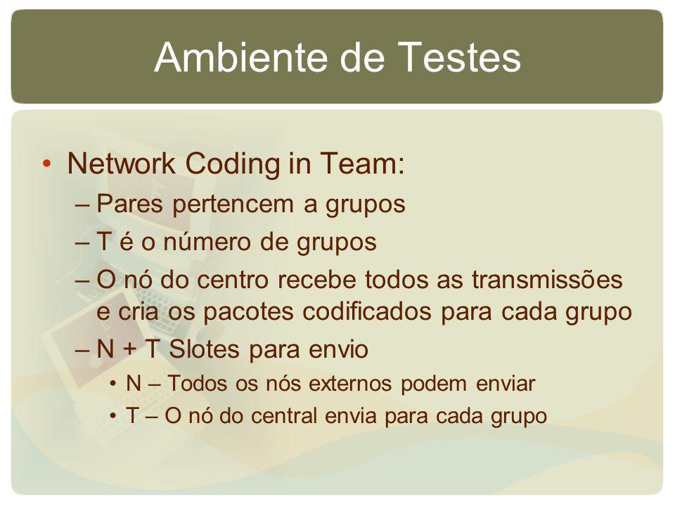 Ambiente de Testes Network Coding in Team: –Pares pertencem a grupos –T é o número de grupos –O nó do centro recebe todos as transmissões e cria os pa