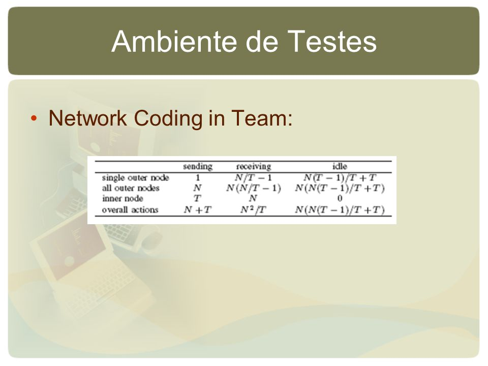 Ambiente de Testes Network Coding in Team: