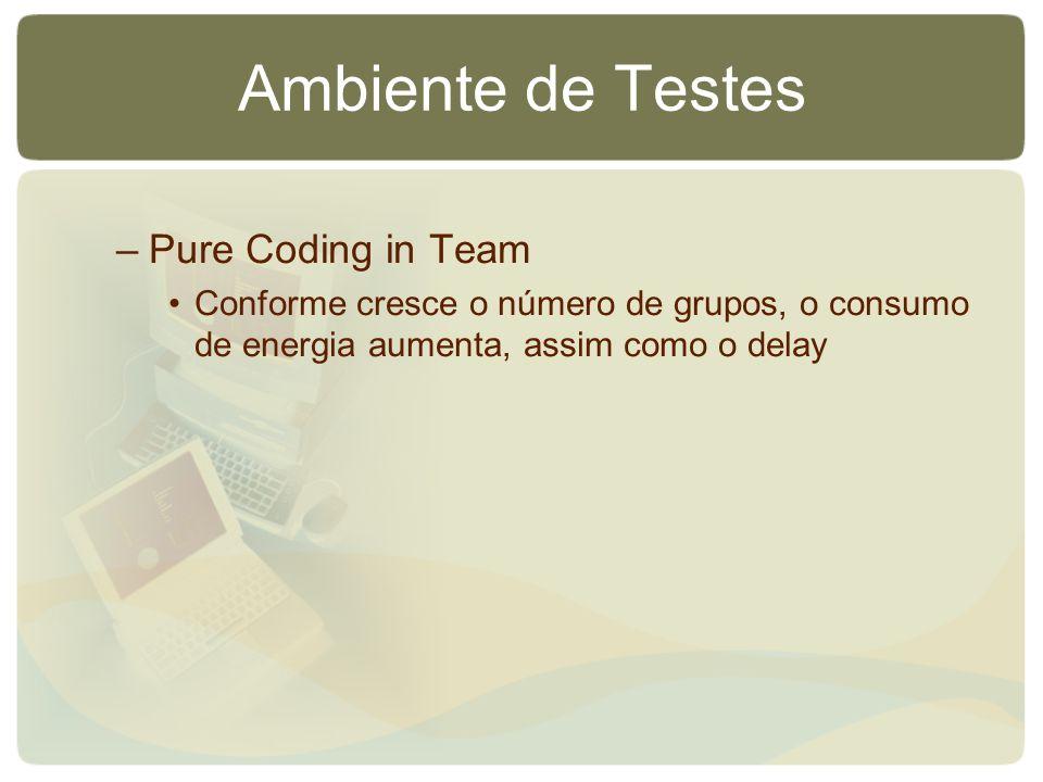 Ambiente de Testes –Pure Coding in Team Conforme cresce o número de grupos, o consumo de energia aumenta, assim como o delay