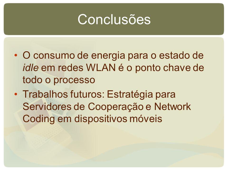 Conclusões O consumo de energia para o estado de idle em redes WLAN é o ponto chave de todo o processo Trabalhos futuros: Estratégia para Servidores d