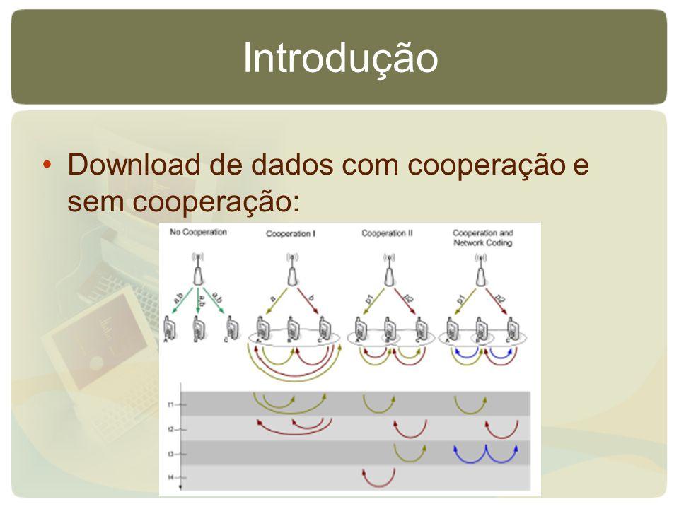 Introdução Download de dados com cooperação e sem cooperação: