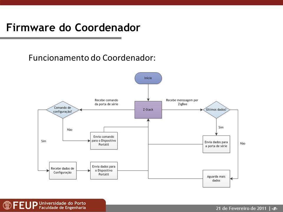 10 Firmware do Coordenador Funcionamento do Coordenador: 21 de Fevereiro de 2011 |