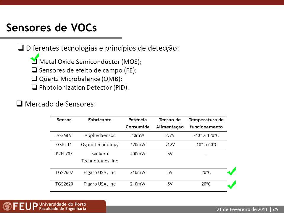 6 Sensores de VOCs Diferentes tecnologias e princípios de detecção: Metal Oxide Semiconductor (MOS); Sensores de efeito de campo (FE); Quartz Microbal