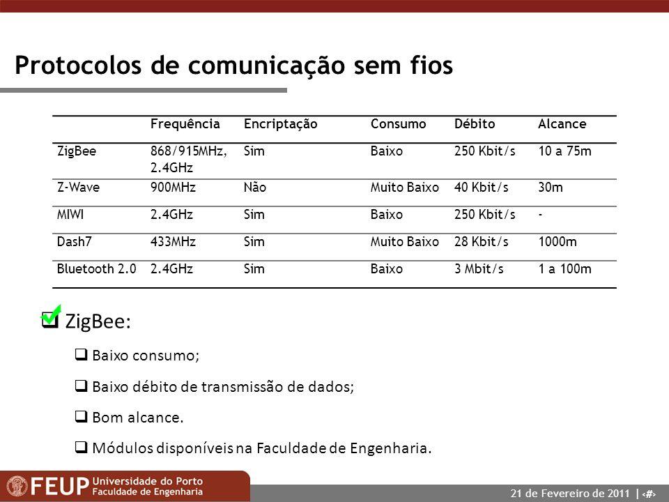 7 Protocolos de comunicação sem fios FrequênciaEncriptaçãoConsumoDébitoAlcance ZigBee 868/915MHz, 2.4GHz SimBaixo250 Kbit/s10 a 75m Z-Wave900MHzNãoMui