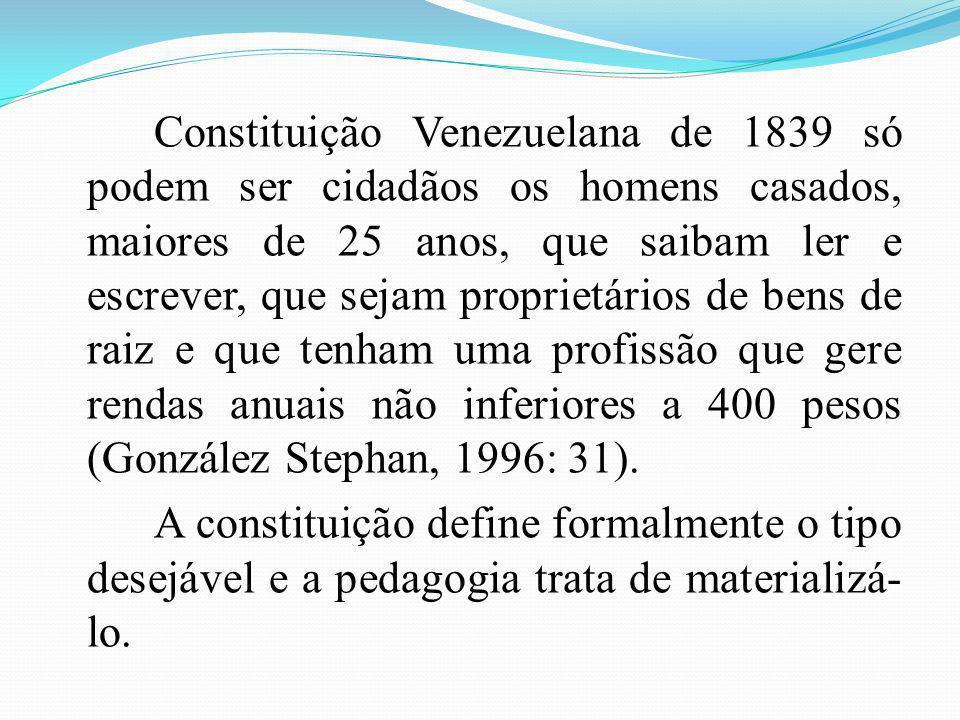 Constituição Venezuelana de 1839 só podem ser cidadãos os homens casados, maiores de 25 anos, que saibam ler e escrever, que sejam proprietários de bens de raiz e que tenham uma profissão que gere rendas anuais não inferiores a 400 pesos (González Stephan, 1996: 31).