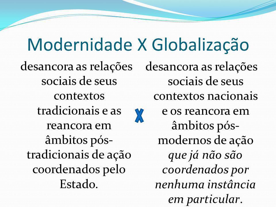 Modernidade X Globalização desancora as relações sociais de seus contextos tradicionais e as reancora em âmbitos pós- tradicionais de ação coordenados pelo Estado.