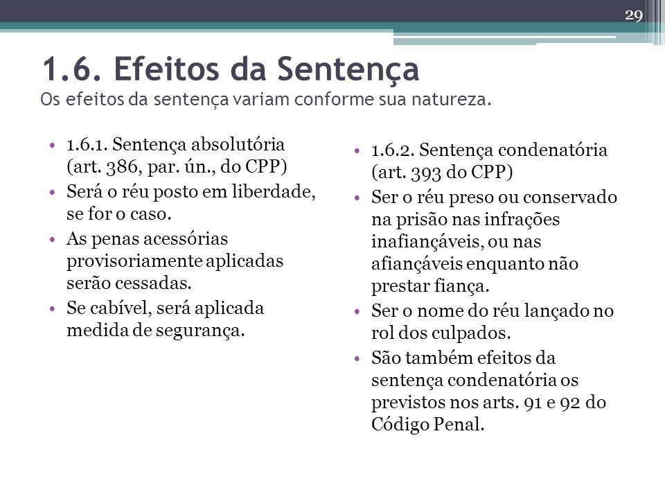 1.6. Efeitos da Sentença Os efeitos da sentença variam conforme sua natureza. 1.6.1. Sentença absolutória (art. 386, par. ún., do CPP) Será o réu post