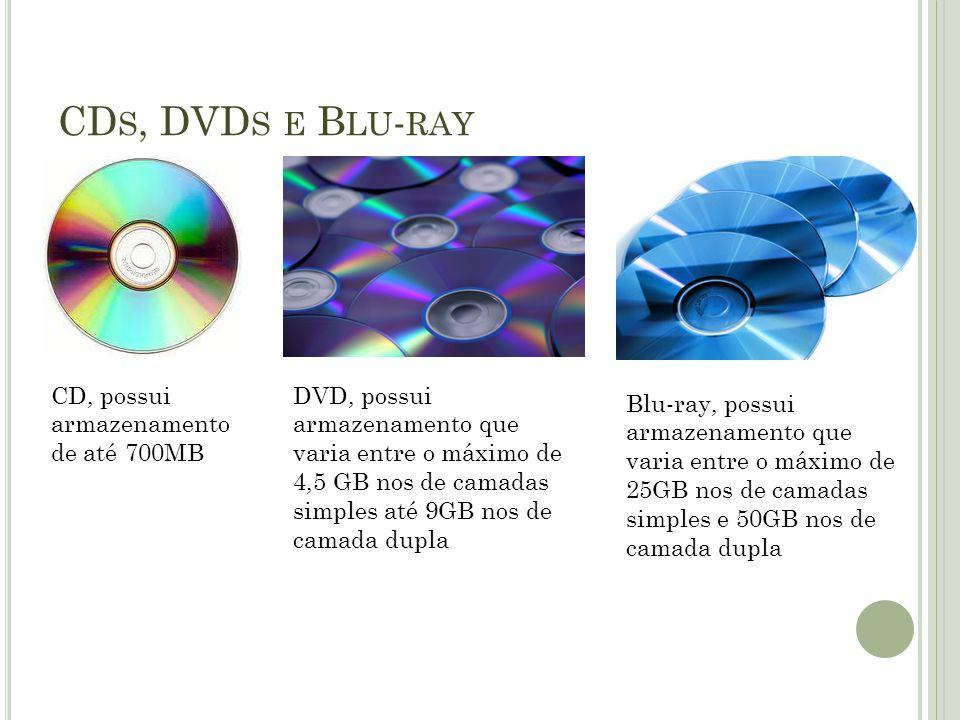 CD S, DVD S E B LU - RAY CD, possui armazenamento de até 700MB DVD, possui armazenamento que varia entre o máximo de 4,5 GB nos de camadas simples até