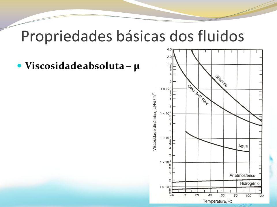 Viscosidade absoluta – µ Propriedades básicas dos fluidos