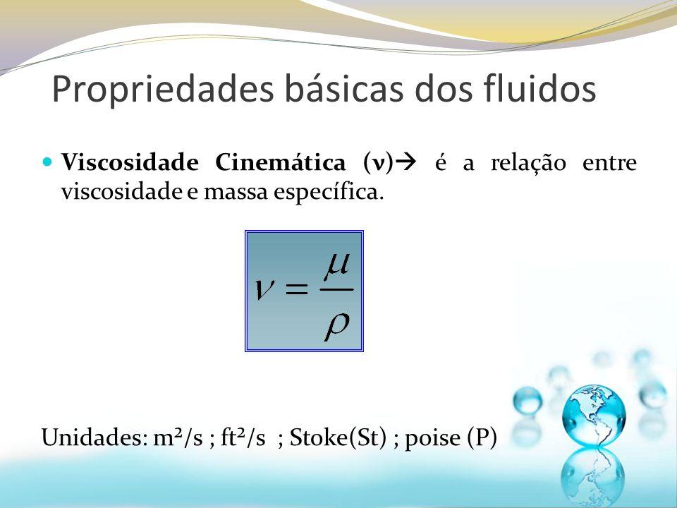 Viscosidade Cinemática (ν) é a relação entre viscosidade e massa específica. Unidades: m²/s ; ft²/s ; Stoke(St) ; poise (P) Propriedades básicas dos f