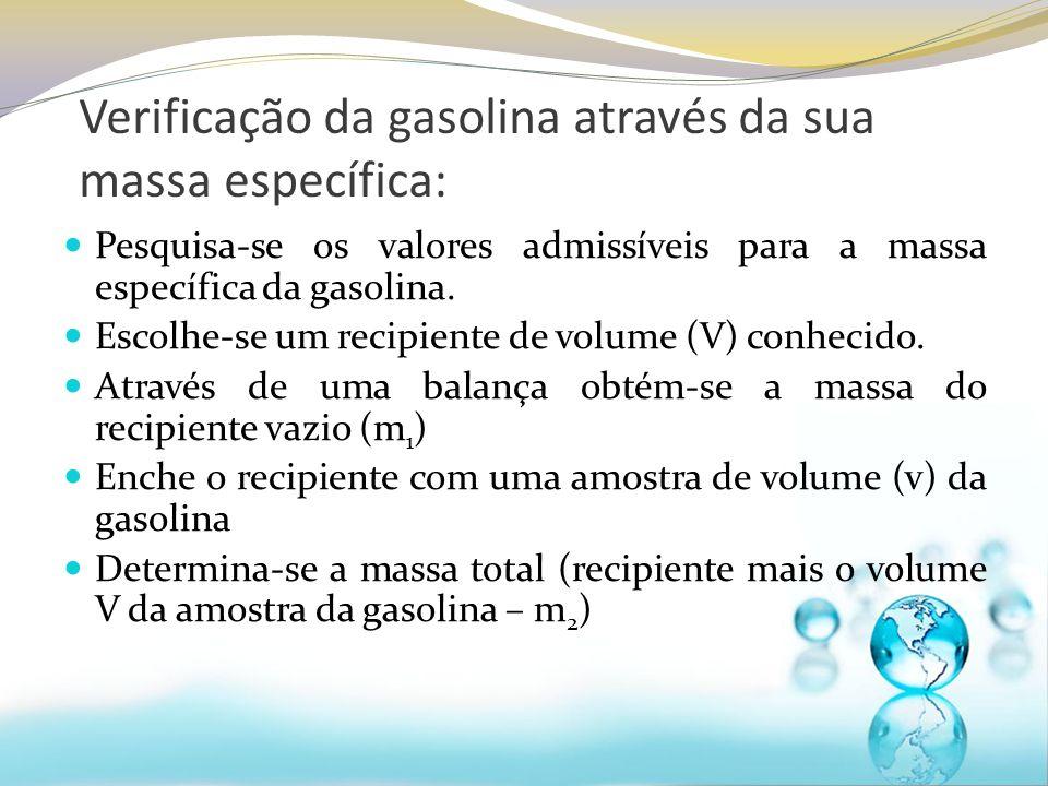 Verificação da gasolina através da sua massa específica: Pesquisa-se os valores admissíveis para a massa específica da gasolina.