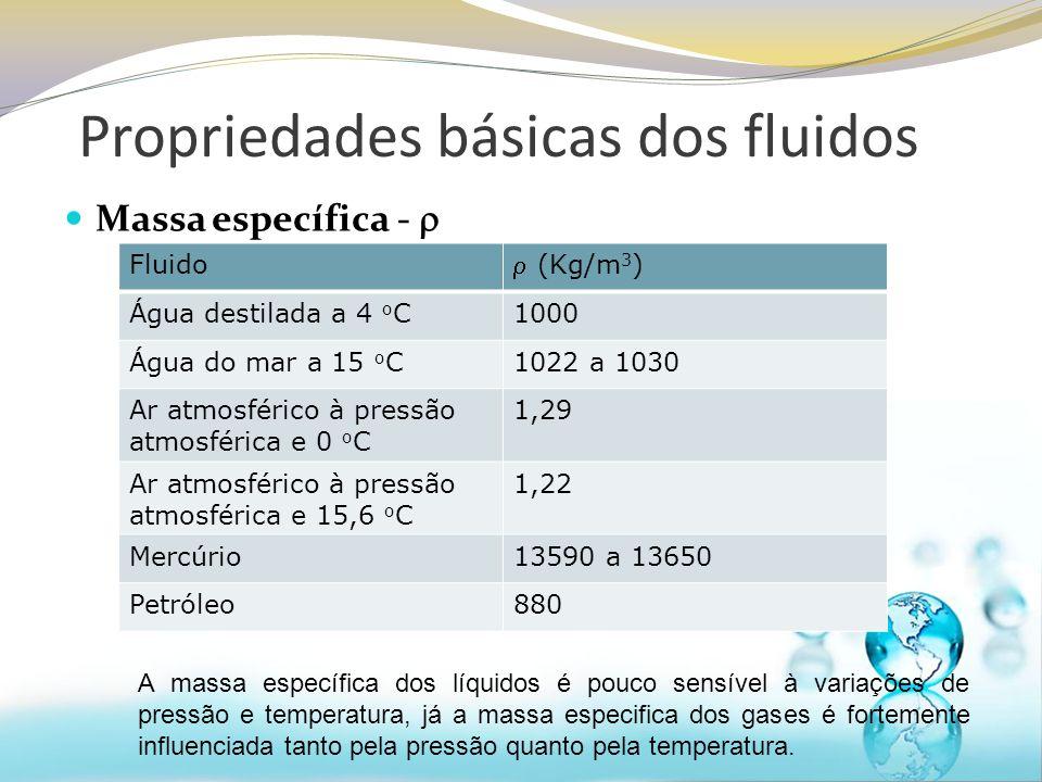 Massa específica - Fluido (Kg/m 3 ) Água destilada a 4 o C1000 Água do mar a 15 o C1022 a 1030 Ar atmosférico à pressão atmosférica e 0 o C 1,29 Ar at