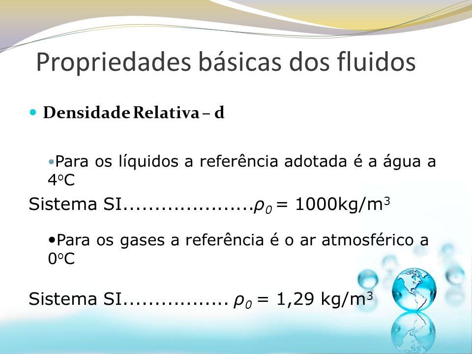 Densidade Relativa – d Para os líquidos a referência adotada é a água a 4 o C Sistema SI.....................ρ 0 = 1000kg/m 3 Para os gases a referênc