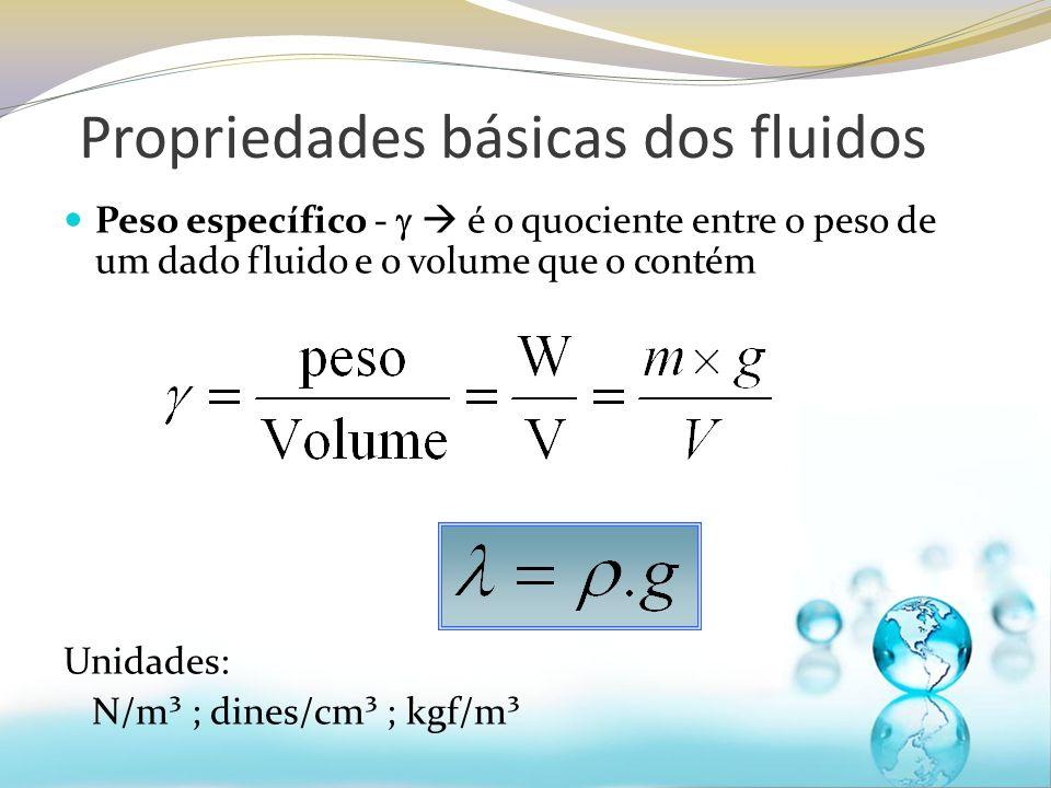 Peso específico - é o quociente entre o peso de um dado fluido e o volume que o contém Unidades: N/m³ ; dines/cm³ ; kgf/m³ Propriedades básicas dos fl